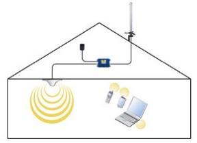 آیا استفاده از تقویت کننده آنتن موبایل مضر است؟